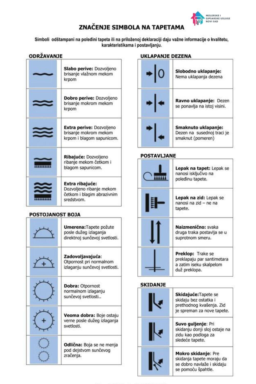 šta treba znati o tapetama (2)